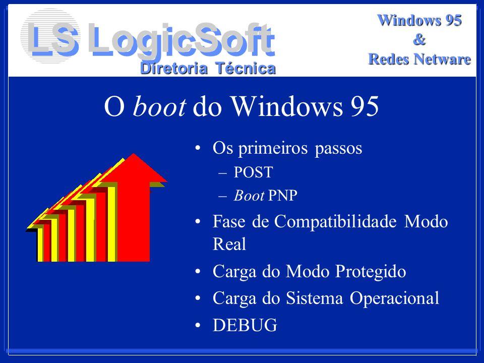 LS LogicSoft Diretoria Técnica Windows 95 & Redes Netware O boot do Windows 95 Os primeiros passos –POST –Boot PNP Fase de Compatibilidade Modo Real C