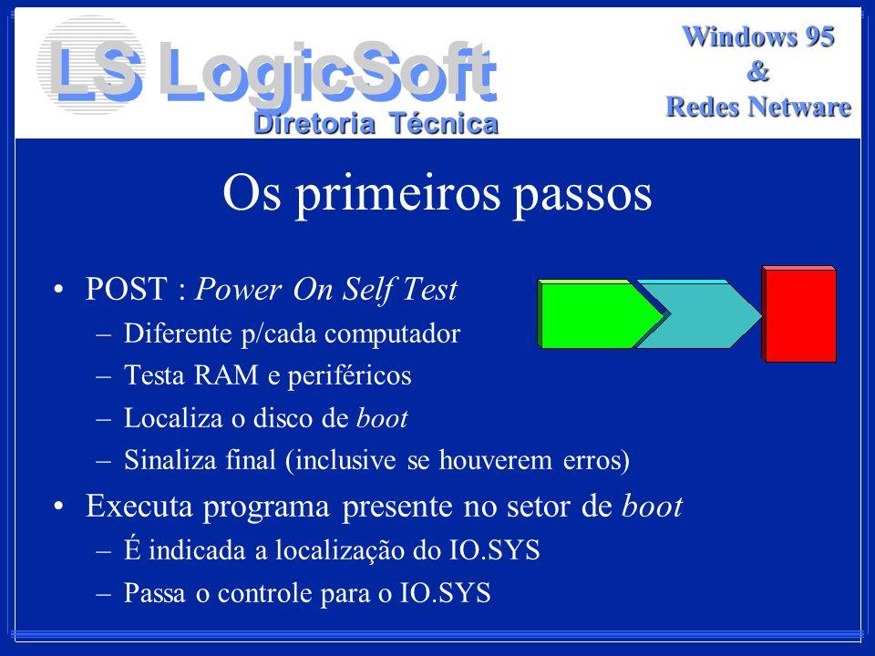 LS LogicSoft Diretoria Técnica Windows 95 & Redes Netware Os primeiros passos POST : Power On Self Test –Diferente p/cada computador –Testa RAM e peri