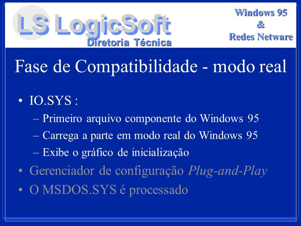 LS LogicSoft Diretoria Técnica Windows 95 & Redes Netware Fase de Compatibilidade - modo real IO.SYS : –Primeiro arquivo componente do Windows 95 –Car