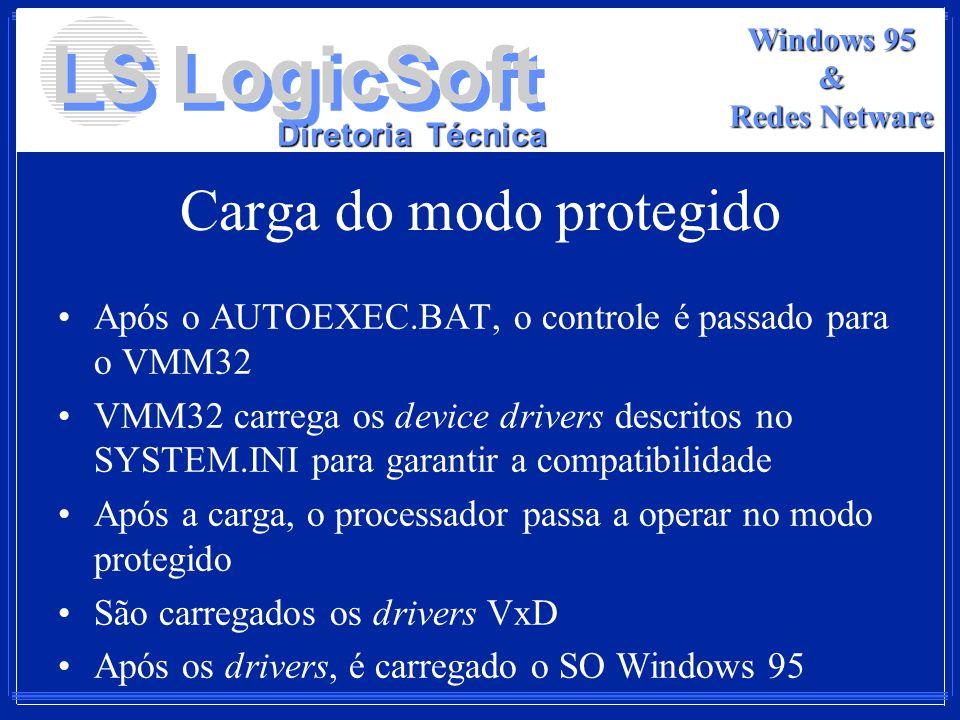 LS LogicSoft Diretoria Técnica Windows 95 & Redes Netware Carga do modo protegido Após o AUTOEXEC.BAT, o controle é passado para o VMM32 VMM32 carrega