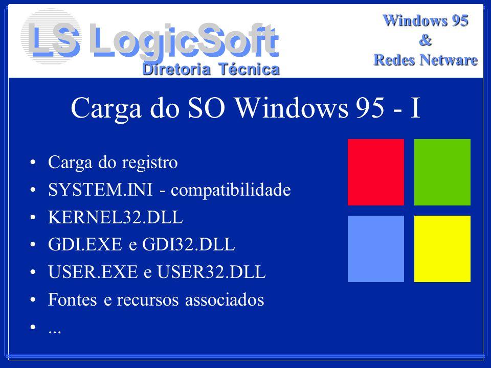 LS LogicSoft Diretoria Técnica Windows 95 & Redes Netware Carga do SO Windows 95 - I Carga do registro SYSTEM.INI - compatibilidade KERNEL32.DLL GDI.E