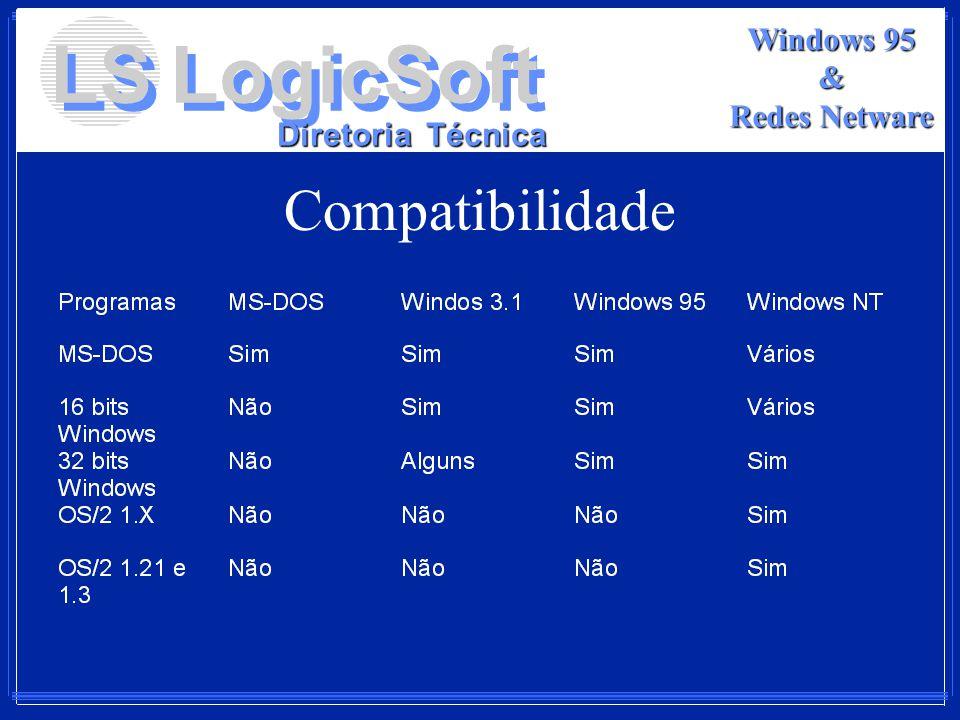LS LogicSoft Diretoria Técnica Windows 95 & Redes Netware Compatibilidade