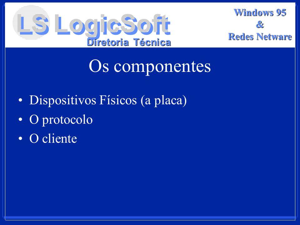 LS LogicSoft Diretoria Técnica Windows 95 & Redes Netware Os componentes Dispositivos Físicos (a placa) O protocolo O cliente