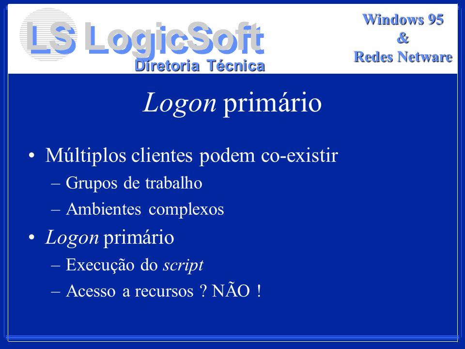 LS LogicSoft Diretoria Técnica Windows 95 & Redes Netware Logon primário Múltiplos clientes podem co-existir –Grupos de trabalho –Ambientes complexos
