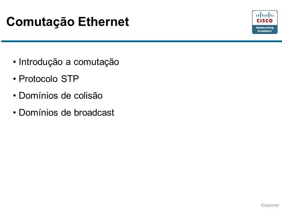Kraemer Forma uma árvore hierarquica Fonte: Detecção Cooperativa de Intrusões em Redes Carrier Ethernet.