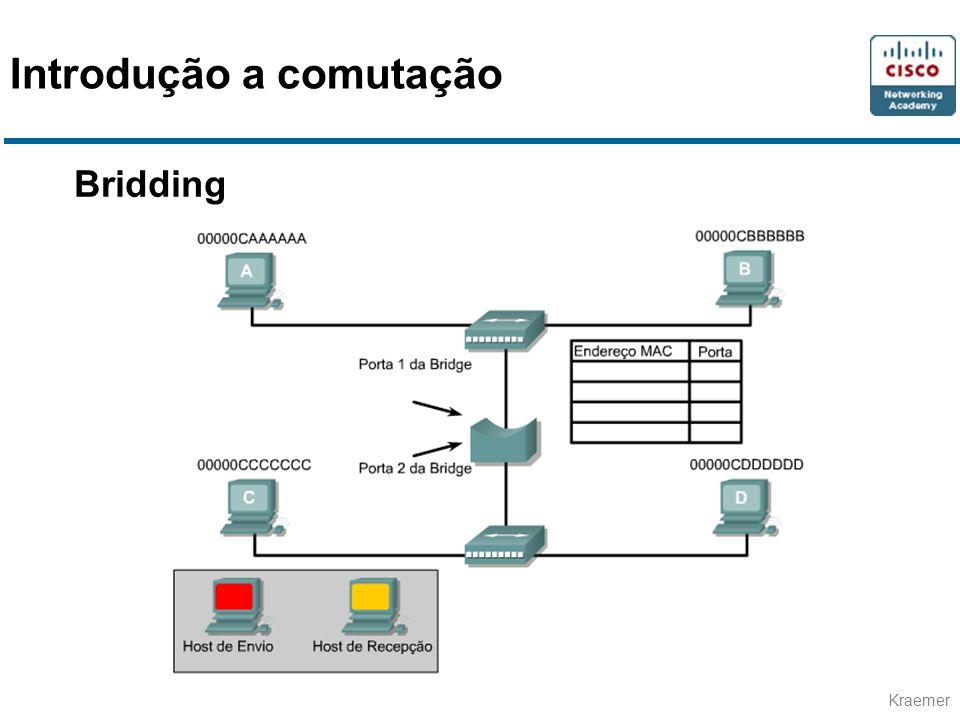 Kraemer Cada porta possui um Bridge ID (Identificação única com prioridade e endereço MAC) A idéia e chegar a raiz com o menor custo possível O STP executa três operações: 1.Determina a root bridge (menor Bridge ID) 2.Determina a árvore 3.Mantêm a topologia ao longo do tempo Protocolo STP (Spanning Tree)