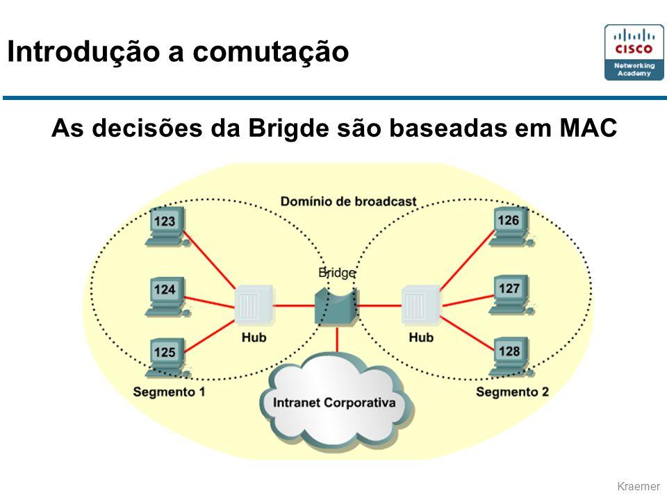Kraemer Fluxo de dados através de uma rede Domínio de broadcast