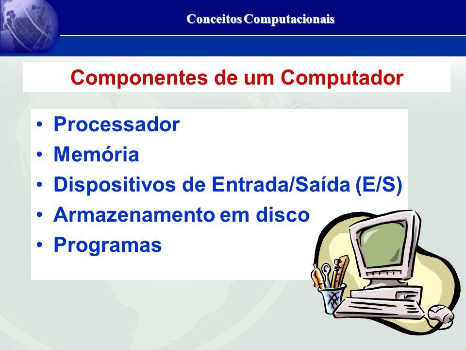 Conceitos Computacionais Componentes de um Computador Processador Memória Dispositivos de Entrada/Saída (E/S) Armazenamento em disco Programas