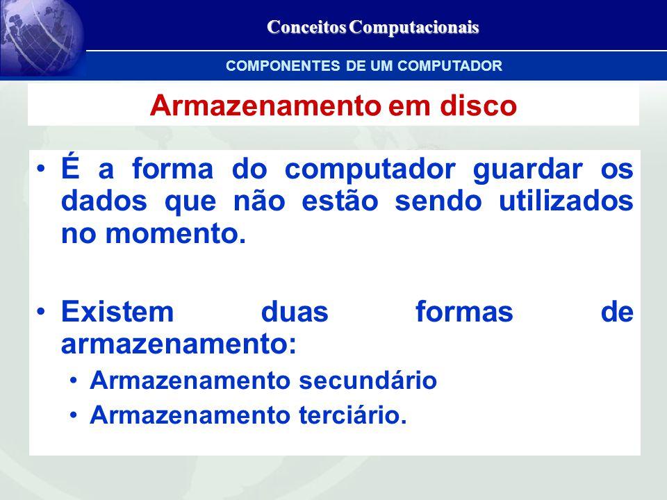 Conceitos Computacionais Armazenamento em disco É a forma do computador guardar os dados que não estão sendo utilizados no momento.