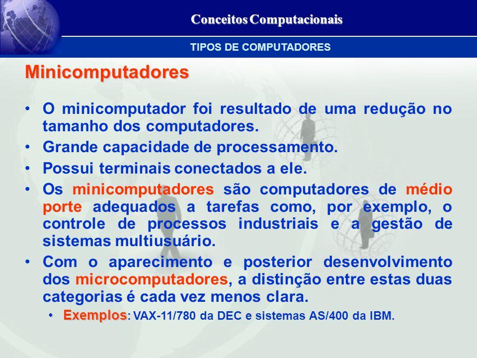 Conceitos Computacionais Minicomputadores O minicomputador foi resultado de uma redução no tamanho dos computadores.