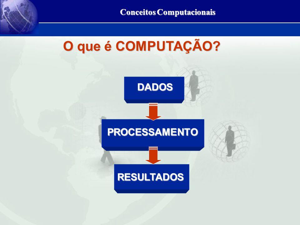Conceitos Computacionais Programa É o roteiro que orienta o computador, mostrando-lhe a seqüência de operações necessárias para executar uma determinada tarefa.