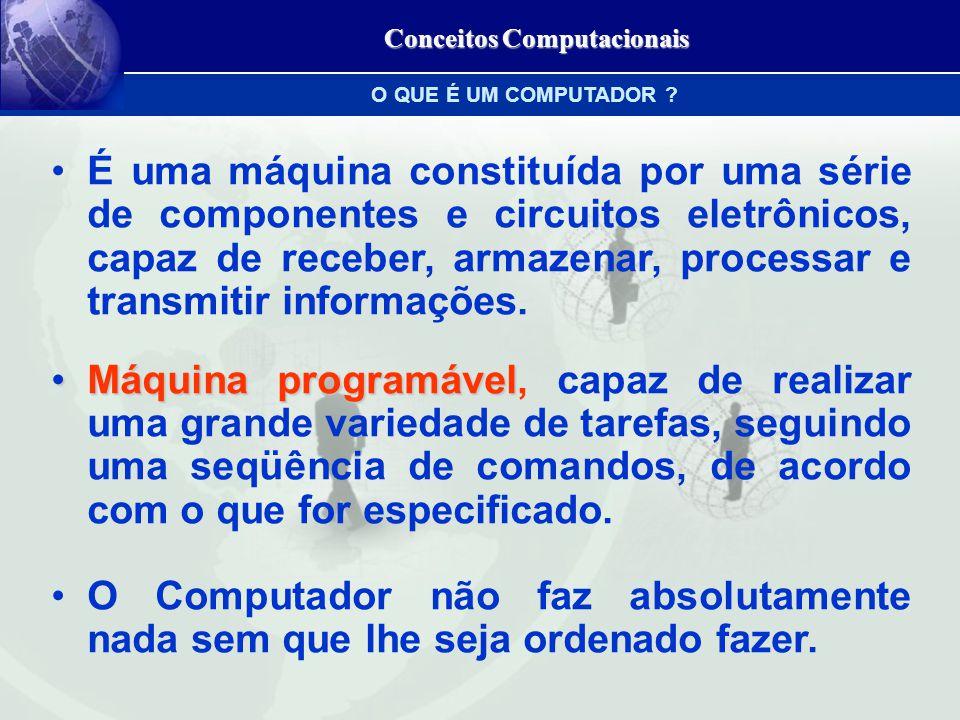 Conceitos Computacionais Computadores pessoais Microcomputadores, MicroPCTambém conhecidos como: Microcomputadores, Micro e PC (personal computer).