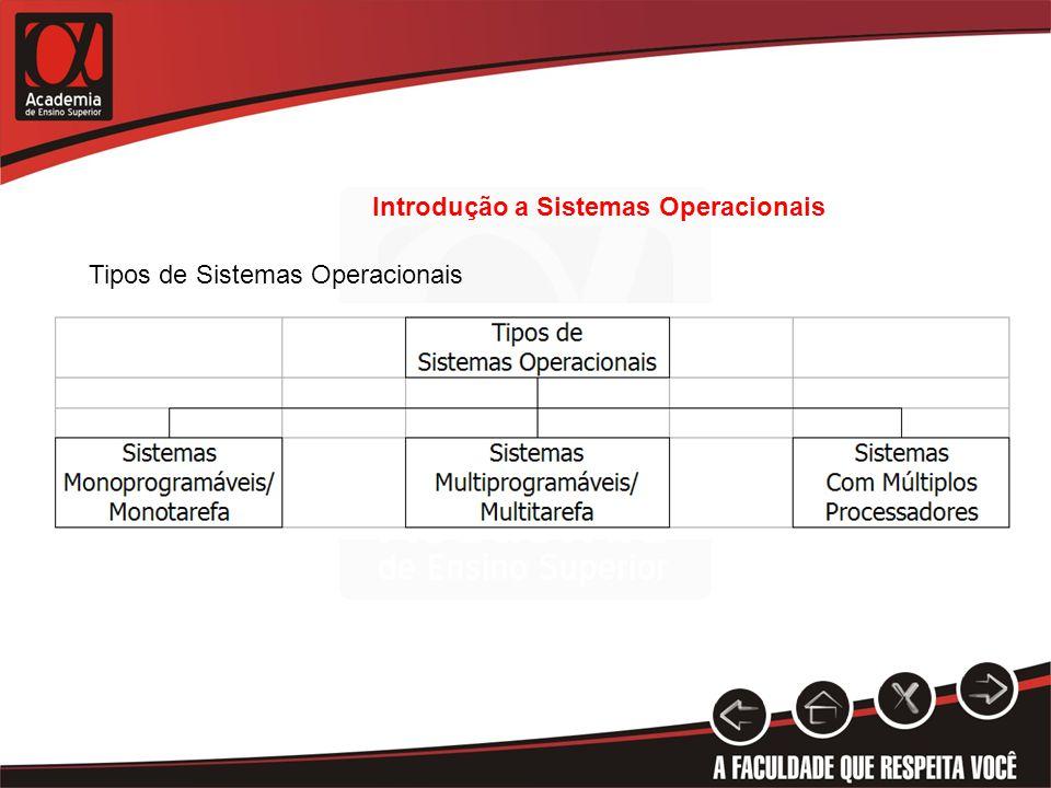 Introdução a Sistemas Operacionais Tipos de Sistemas Operacionais