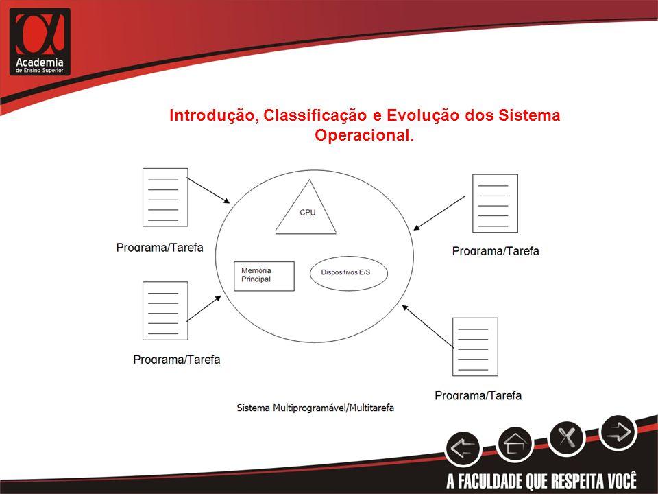 Introdução, Classificação e Evolução dos Sistema Operacional.