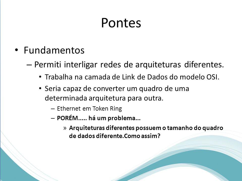 Pontes Fundamentos – Permiti interligar redes de arquiteturas diferentes. Trabalha na camada de Link de Dados do modelo OSI. Seria capaz de converter