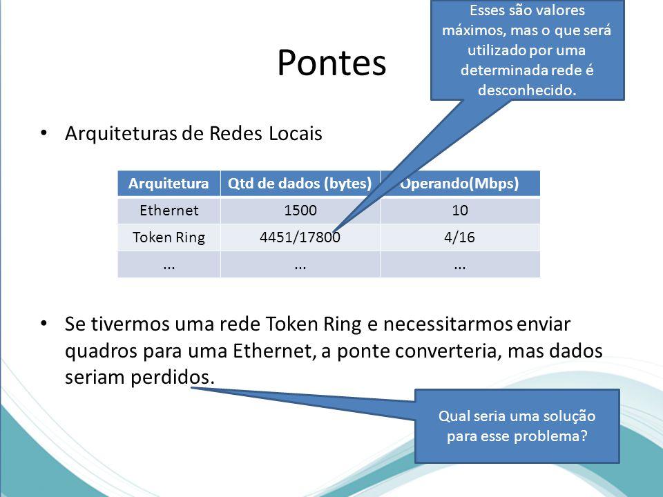 Pontes Arquiteturas de Redes Locais Se tivermos uma rede Token Ring e necessitarmos enviar quadros para uma Ethernet, a ponte converteria, mas dados s