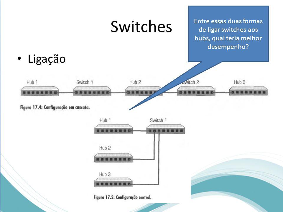 Switches Ligação Entre essas duas formas de ligar switches aos hubs, qual teria melhor desempenho?