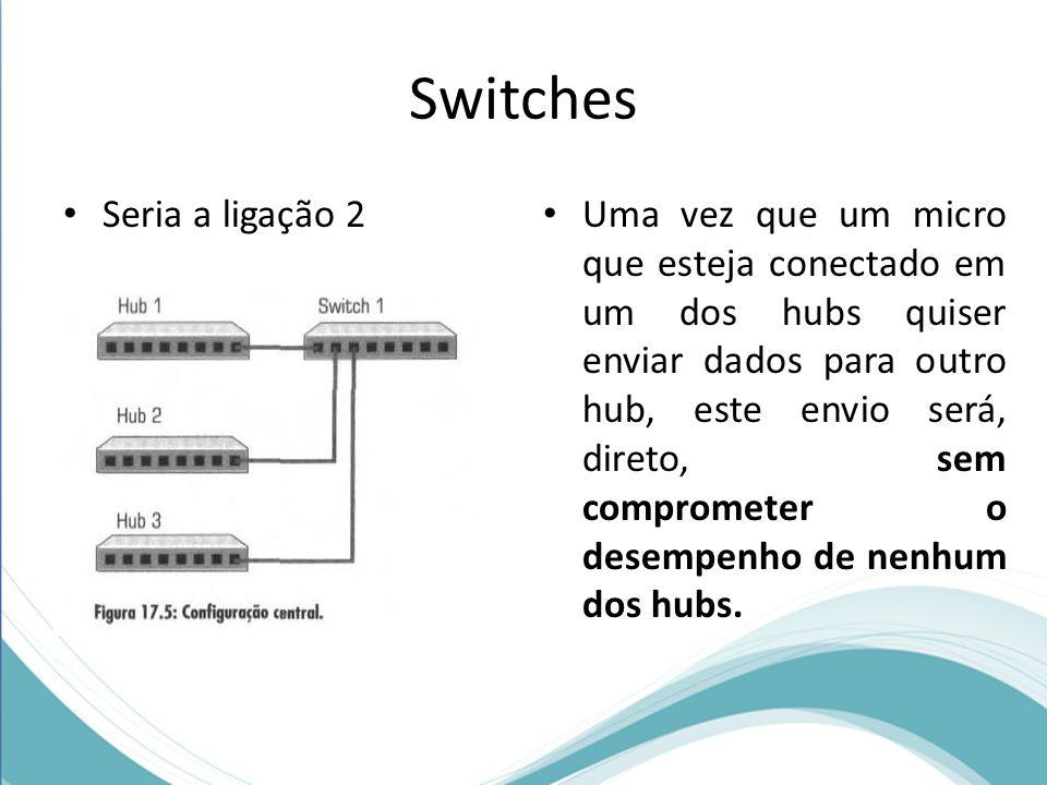 Switches Seria a ligação 2 Uma vez que um micro que esteja conectado em um dos hubs quiser enviar dados para outro hub, este envio será, direto, sem comprometer o desempenho de nenhum dos hubs.