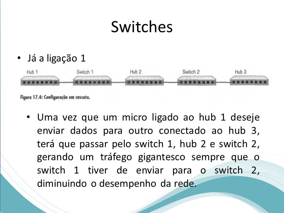 Switches Já a ligação 1 Uma vez que um micro ligado ao hub 1 deseje enviar dados para outro conectado ao hub 3, terá que passar pelo switch 1, hub 2 e switch 2, gerando um tráfego gigantesco sempre que o switch 1 tiver de enviar para o switch 2, diminuindo o desempenho da rede.