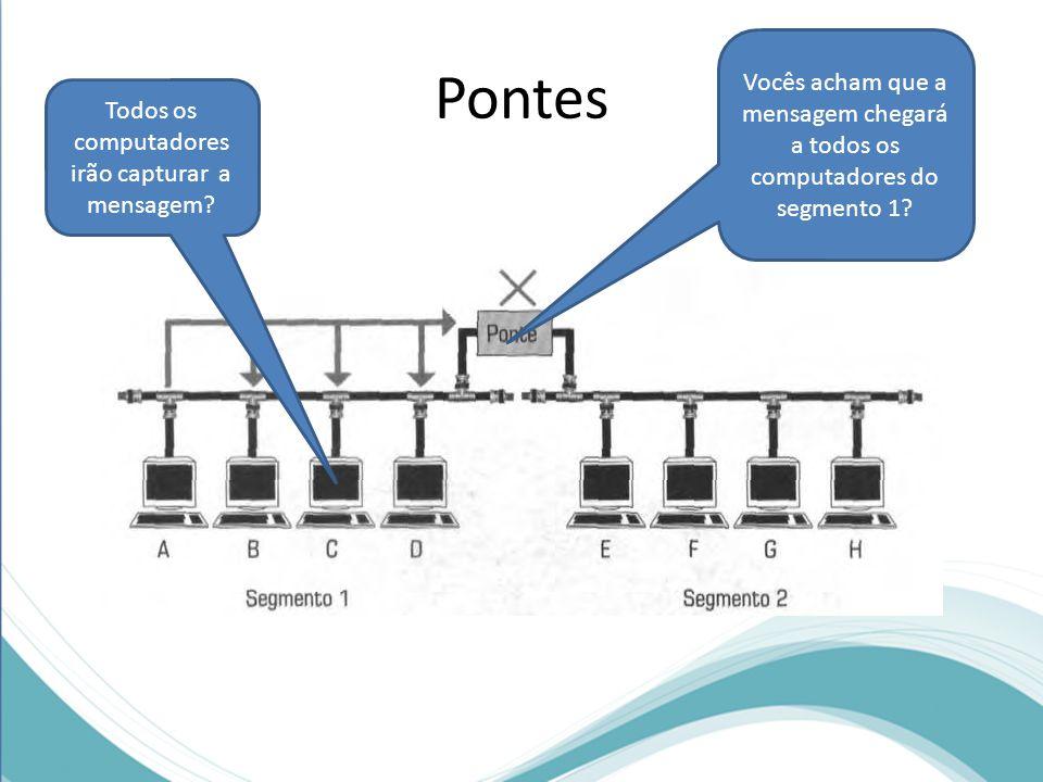 Pontes Se um mensagem for enviada do PC D para o PC E. Só eles receberam a mensagem?