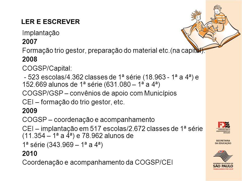 Implantação 2007 Formação trio gestor, preparação do material etc.(na capital). 2008 COGSP/Capital: - 523 escolas/4.362 classes de 1ª série (18.963 -