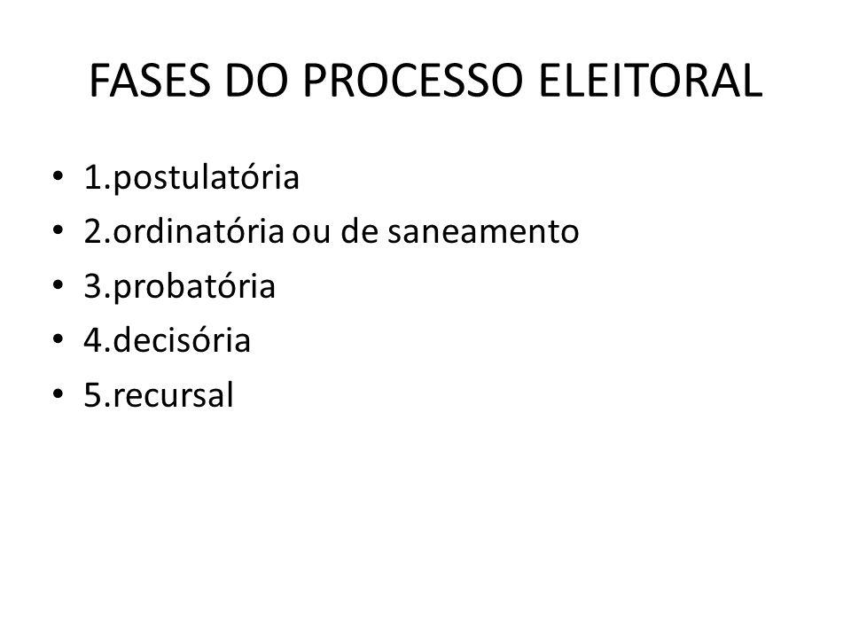 FASES DO PROCESSO ELEITORAL 1.postulatória 2.ordinatória ou de saneamento 3.probatória 4.decisória 5.recursal