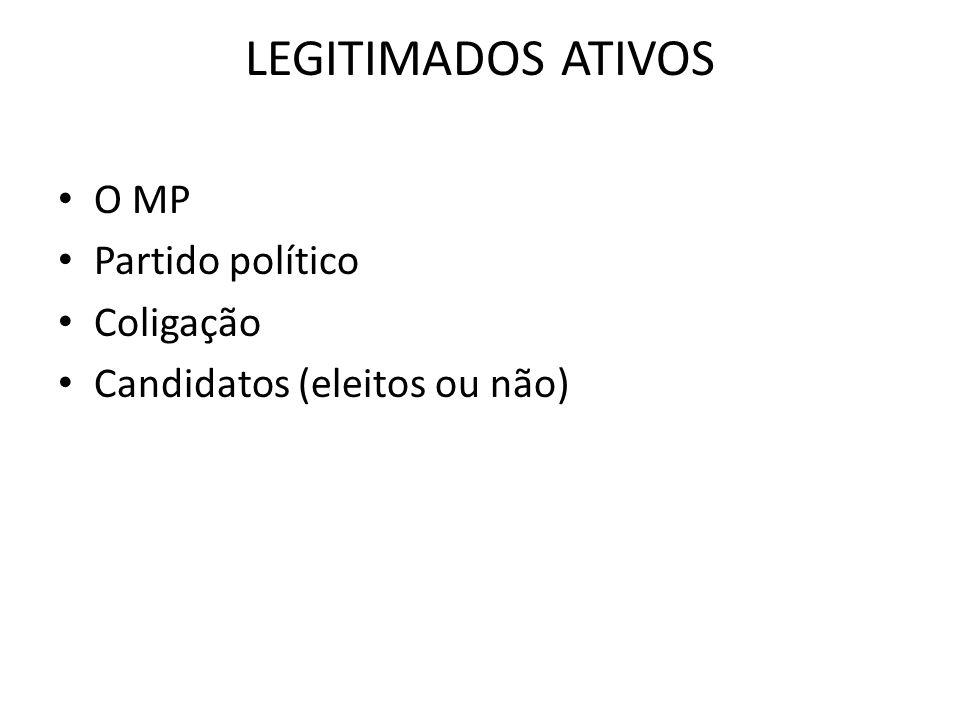 LEGITIMADOS ATIVOS O MP Partido político Coligação Candidatos (eleitos ou não)