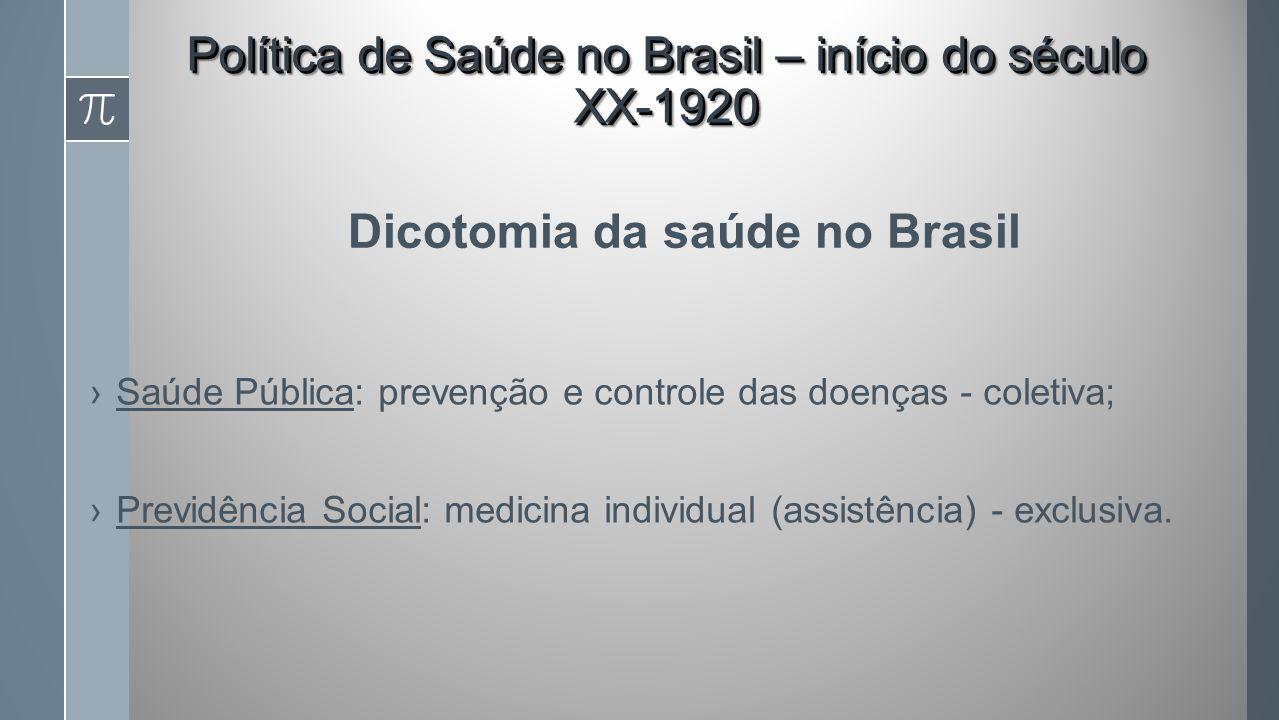 Dicotomia da saúde no Brasil Saúde Pública: prevenção e controle das doenças - coletiva; Previdência Social: medicina individual (assistência) - exclusiva.