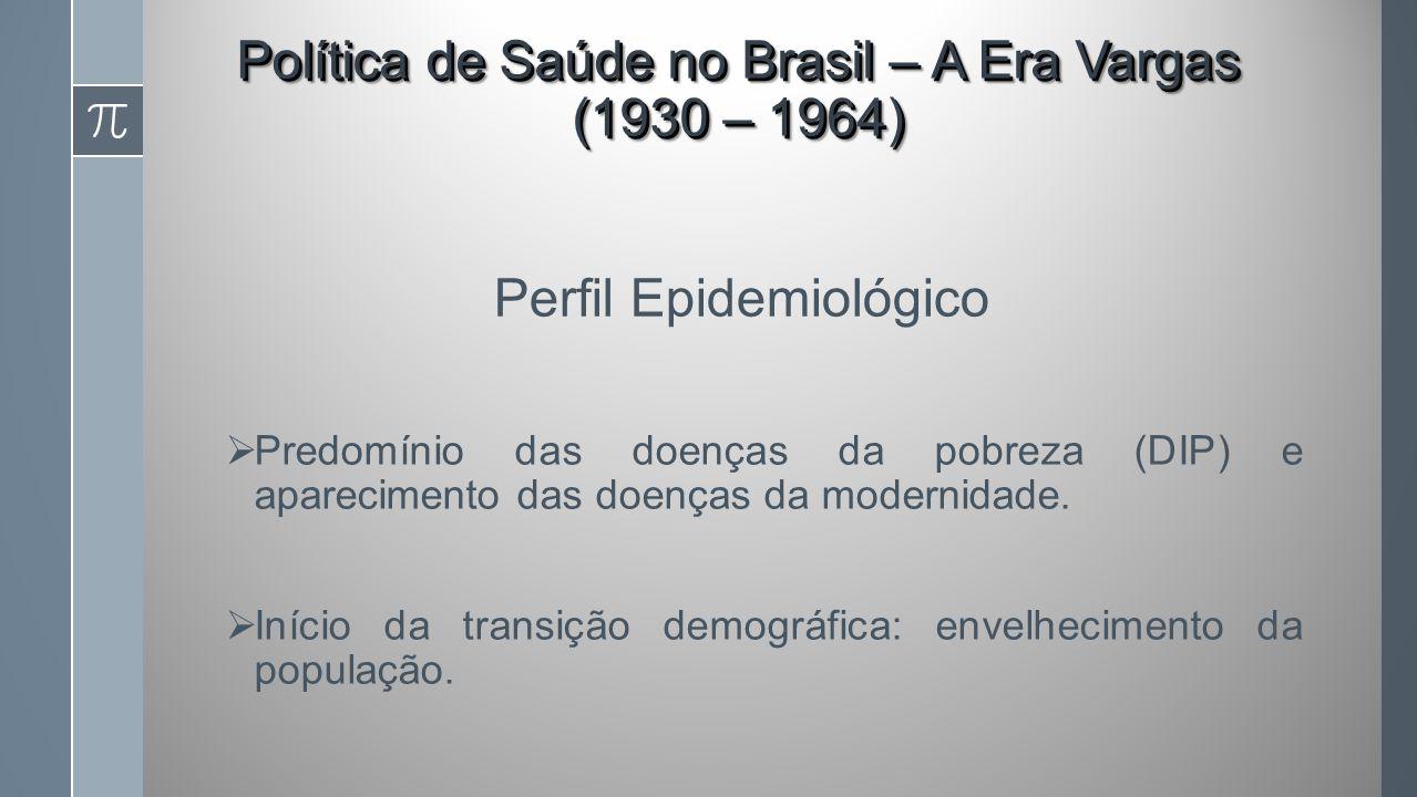 Política de Saúde no Brasil – A Era Vargas (1930 – 1964) Predomínio das doenças da pobreza (DIP) e aparecimento das doenças da modernidade.