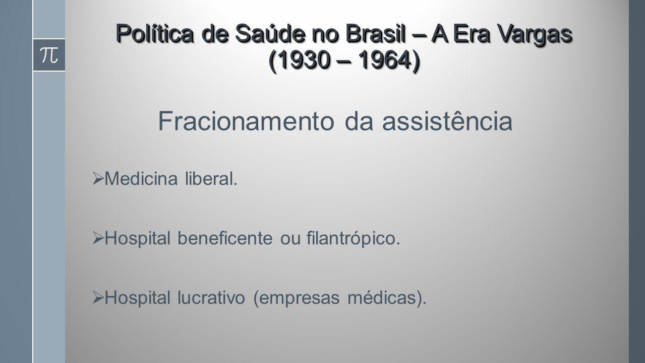 Política de Saúde no Brasil – A Era Vargas (1930 – 1964) Medicina liberal.