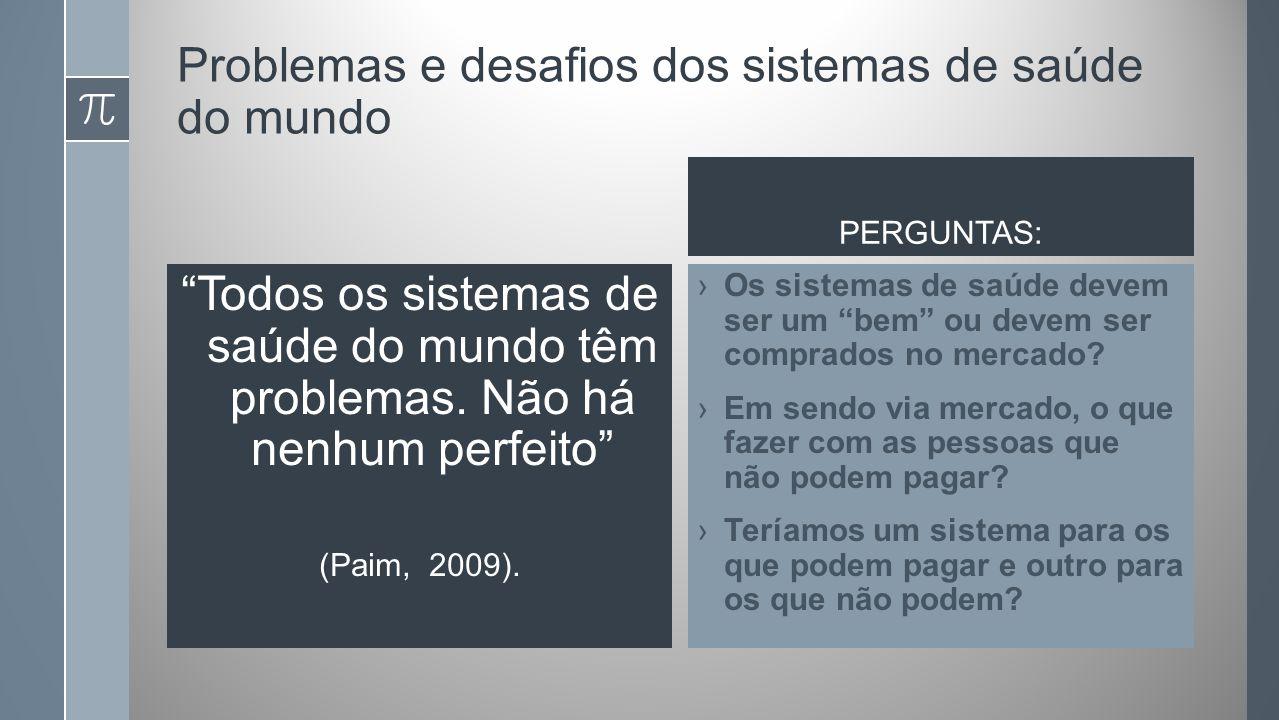 Problemas e desafios dos sistemas de saúde do mundo Todos os sistemas de saúde do mundo têm problemas.