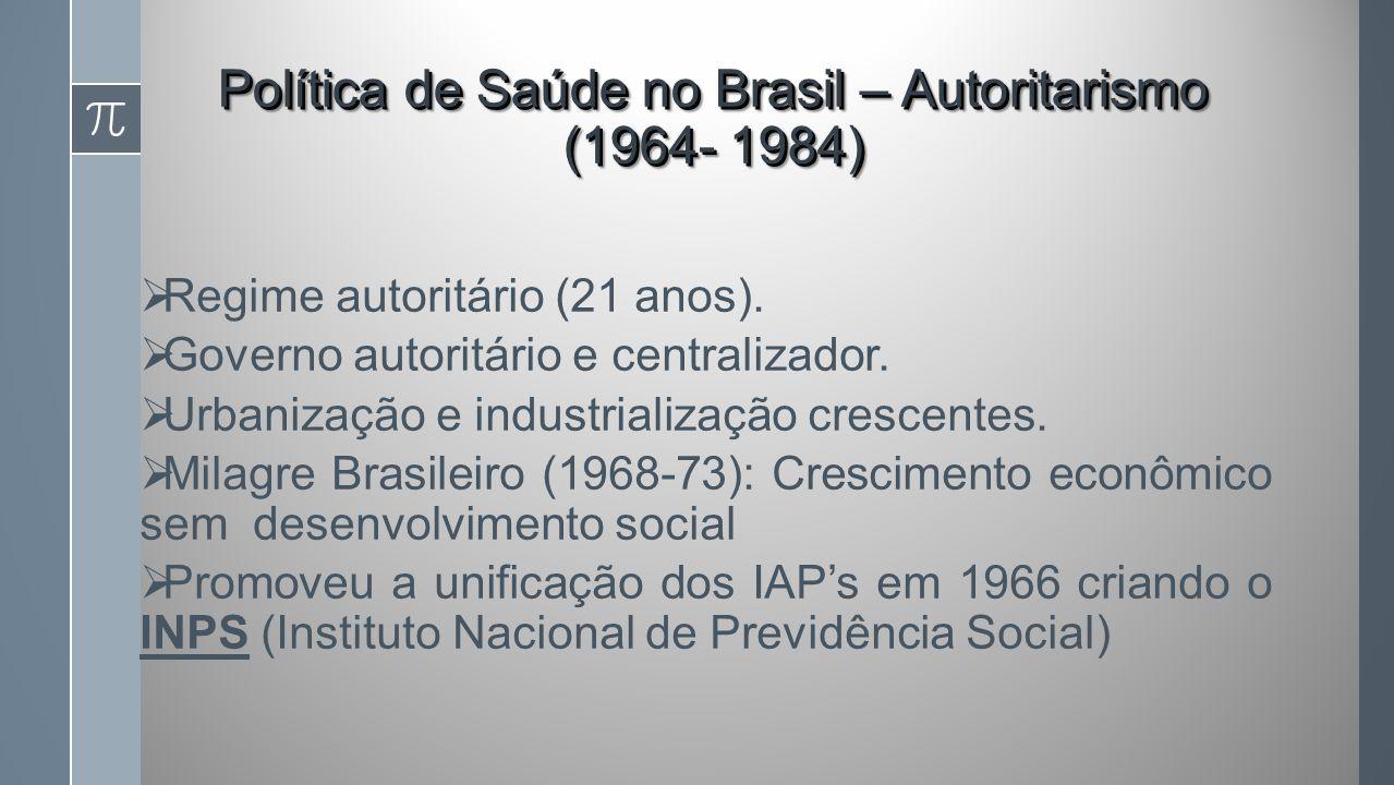 Regime autoritário (21 anos).Governo autoritário e centralizador.
