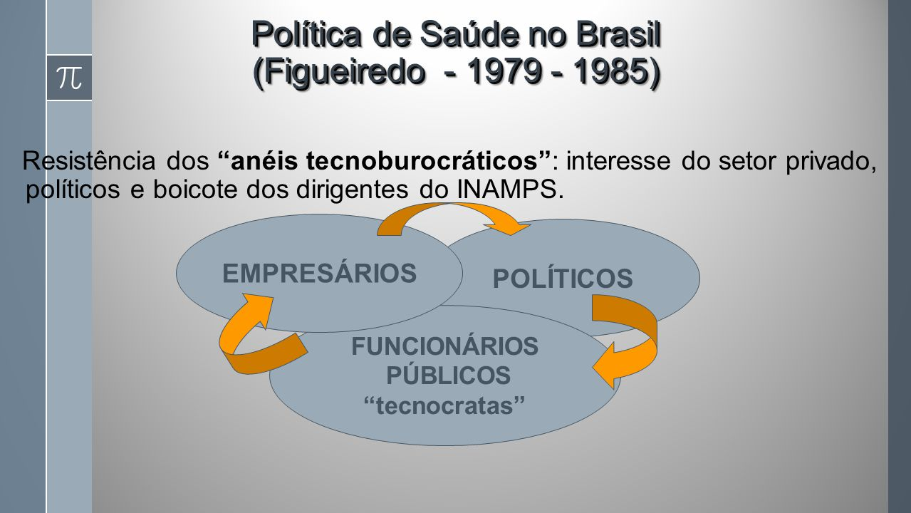 Resistência dos anéis tecnoburocráticos: interesse do setor privado, políticos e boicote dos dirigentes do INAMPS.