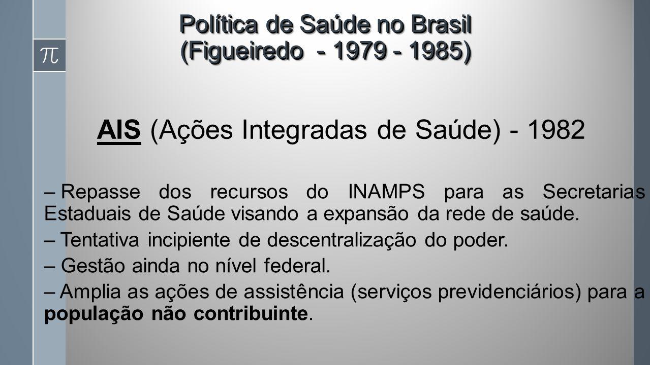 AIS (Ações Integradas de Saúde) - 1982 – Repasse dos recursos do INAMPS para as Secretarias Estaduais de Saúde visando a expansão da rede de saúde.