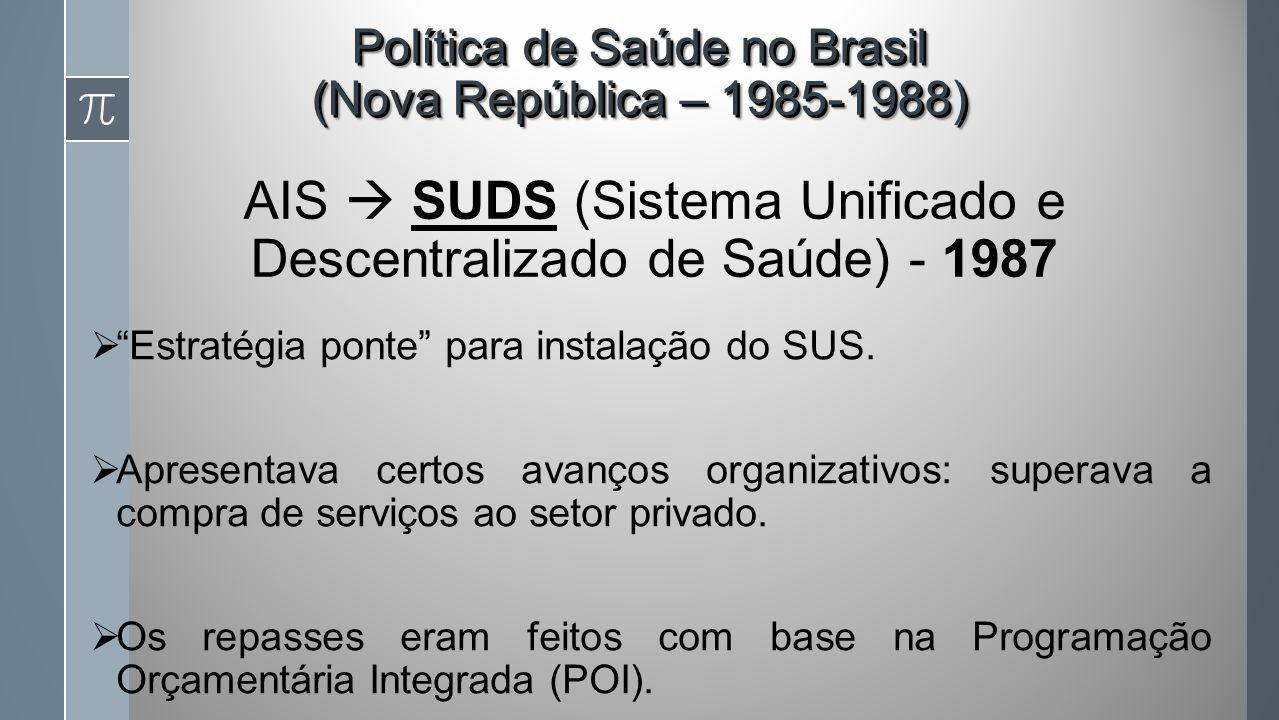 AIS SUDS (Sistema Unificado e Descentralizado de Saúde) - 1987 Estratégia ponte para instalação do SUS.
