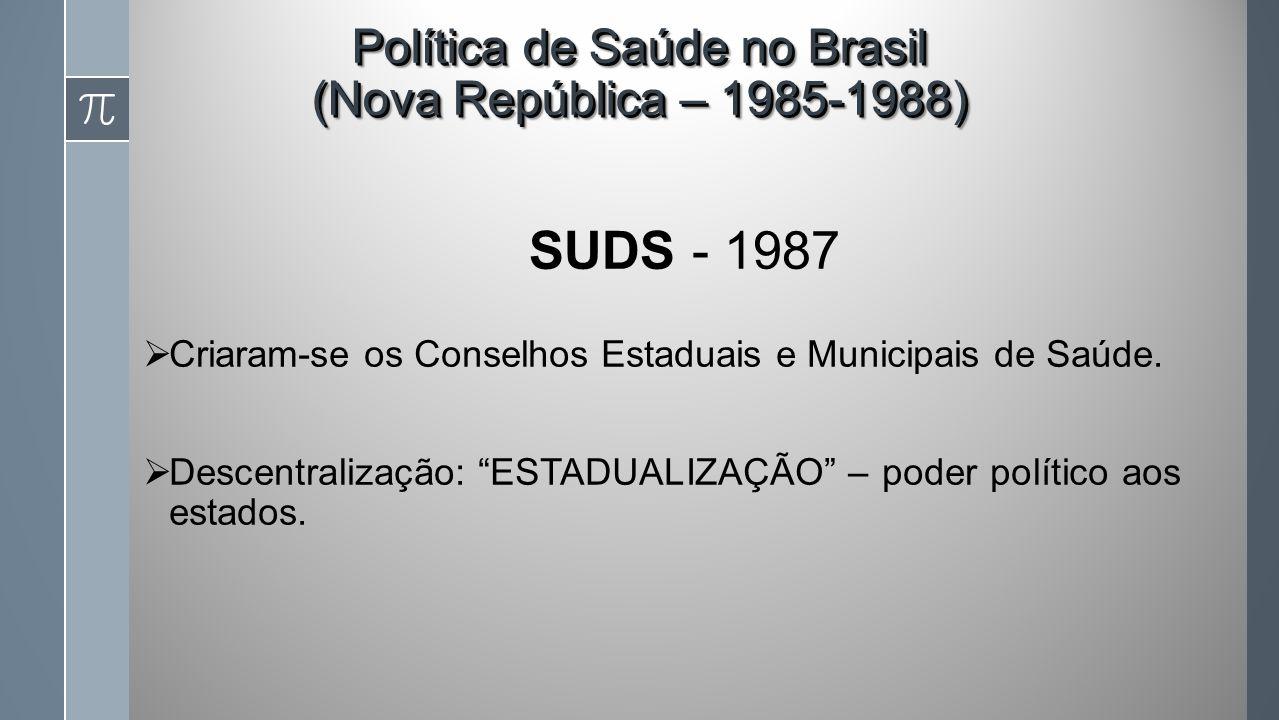 SUDS - 1987 Criaram-se os Conselhos Estaduais e Municipais de Saúde.