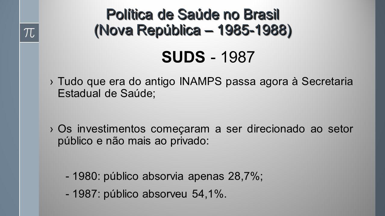 SUDS - 1987 Tudo que era do antigo INAMPS passa agora à Secretaria Estadual de Saúde; Os investimentos começaram a ser direcionado ao setor público e não mais ao privado: - 1980: público absorvia apenas 28,7%; - 1987: público absorveu 54,1%.