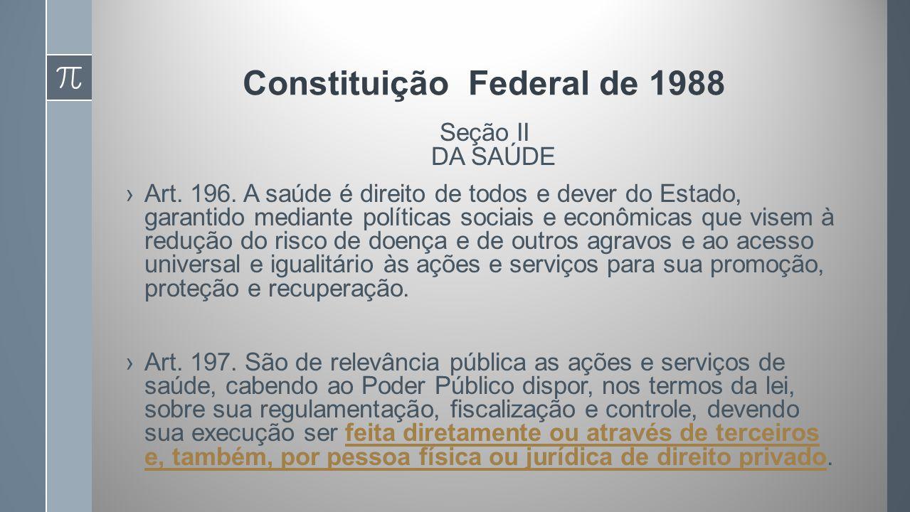 Seção II DA SAÚDE Art.196.
