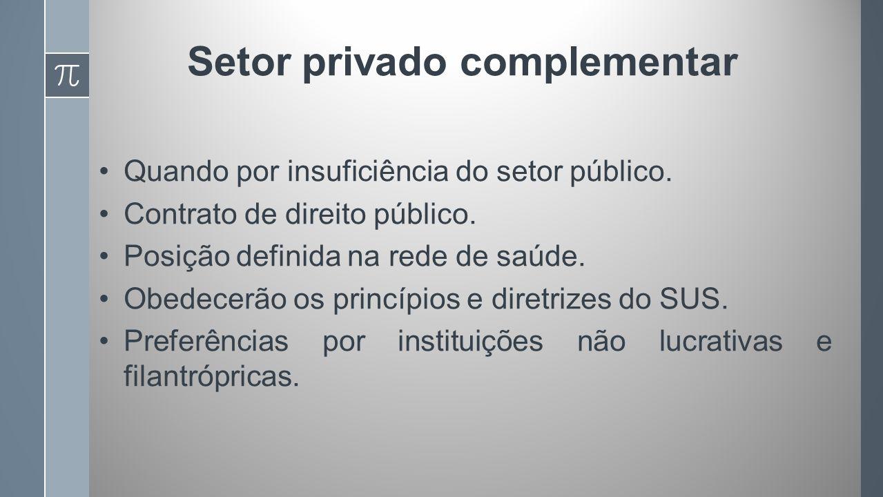 Setor privado complementar Quando por insuficiência do setor público.