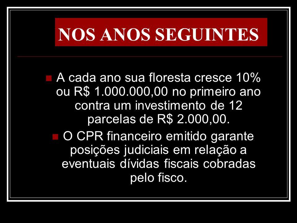 NOS ANOS SEGUINTES A cada ano sua floresta cresce 10% ou R$ 1.000.000,00 no primeiro ano contra um investimento de 12 parcelas de R$ 2.000,00. O CPR f
