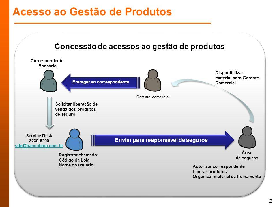 Acesso ao Gestão de Produtos 2 Concessão de acessos ao gestão de produtos Solicitar liberação de venda dos produtos de seguro Service Desk 3239-5290 s