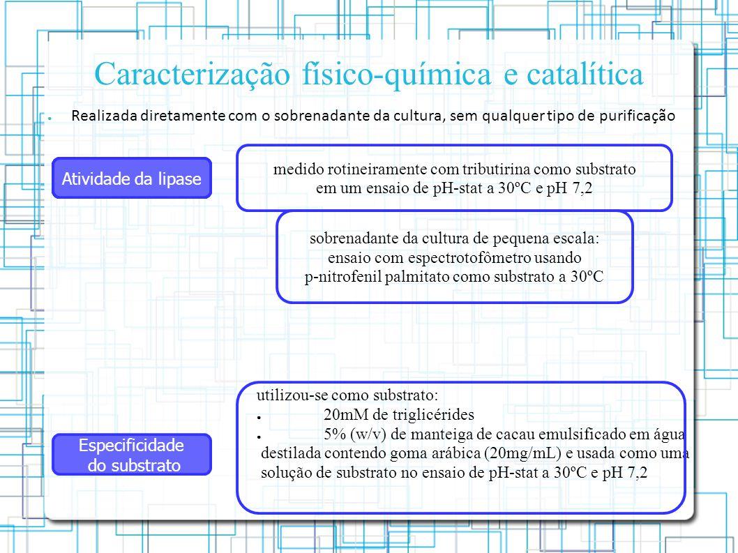 Caracterização físico-química e catalítica Realizada diretamente com o sobrenadante da cultura, sem qualquer tipo de purificação Atividade da lipase medido rotineiramente com tributirina como substrato em um ensaio de pH-stat a 30ºC e pH 7,2 utilizou-se como substrato: 20mM de triglicérides 5% (w/v) de manteiga de cacau emulsificado em água destilada contendo goma arábica (20mg/mL) e usada como uma solução de substrato no ensaio de pH-stat a 30ºC e pH 7,2 sobrenadante da cultura de pequena escala: ensaio com espectrotofômetro usando p-nitrofenil palmitato como substrato a 30ºC Atividade da lipase Especificidade do substrato Atividade da lipase
