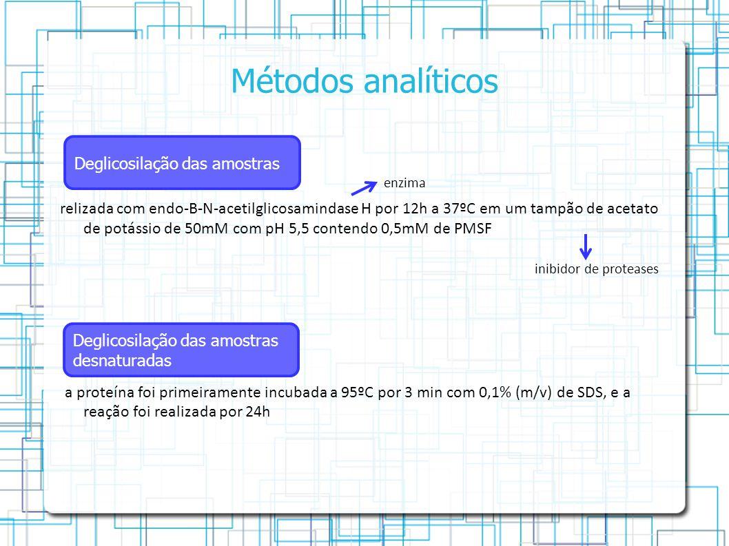Métodos analíticos relizada com endo-B-N-acetilglicosamindase H por 12h a 37ºC em um tampão de acetato de potássio de 50mM com pH 5,5 contendo 0,5mM de PMSF a proteína foi primeiramente incubada a 95ºC por 3 min com 0,1% (m/v) de SDS, e a reação foi realizada por 24h Deglicosilação das amostras desnaturadas enzima inibidor de proteases