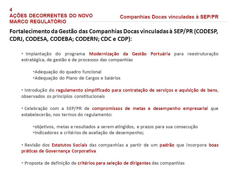 Fortalecimento da Gestão das Companhias Docas vinculadas à SEP/PR (CODESP, CDRJ, CODESA, CODEBA; CODERN; CDC e CDP): Implantação do programa Moderniza