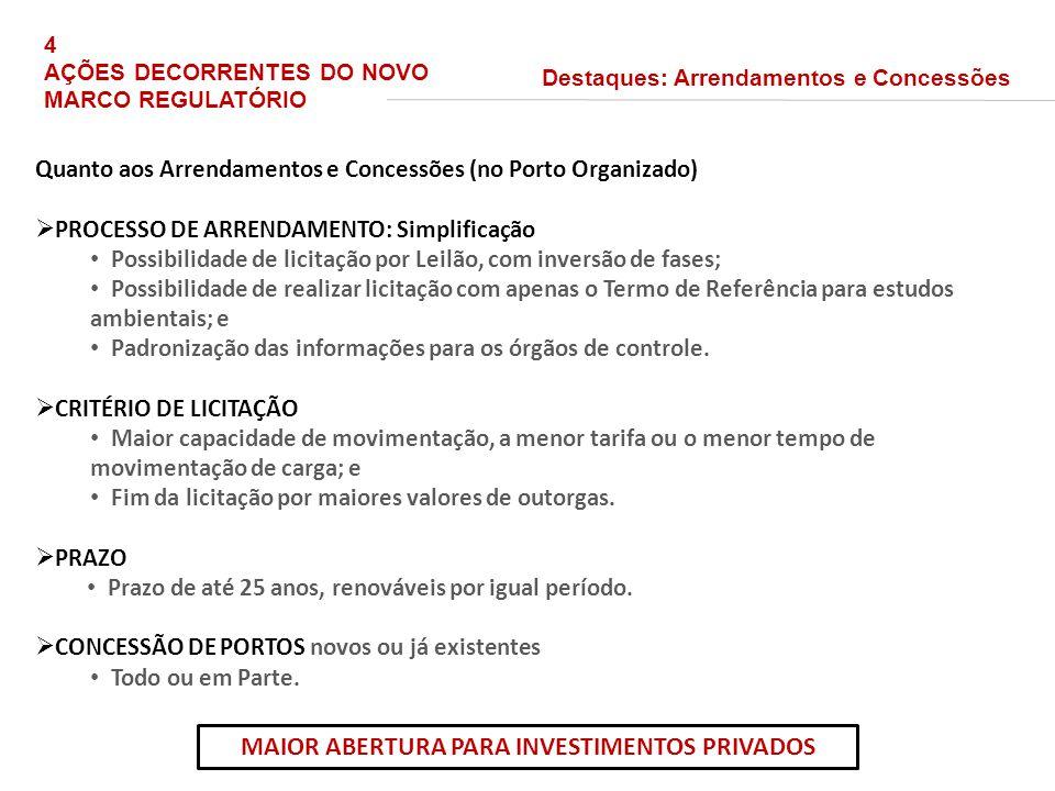 Quanto aos Arrendamentos e Concessões (no Porto Organizado) PROCESSO DE ARRENDAMENTO: Simplificação Possibilidade de licitação por Leilão, com inversã