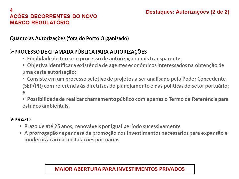 Quanto às Autorizações (fora do Porto Organizado) PROCESSO DE CHAMADA PÚBLICA PARA AUTORIZAÇÕES Finalidade de tornar o processo de autorização mais tr
