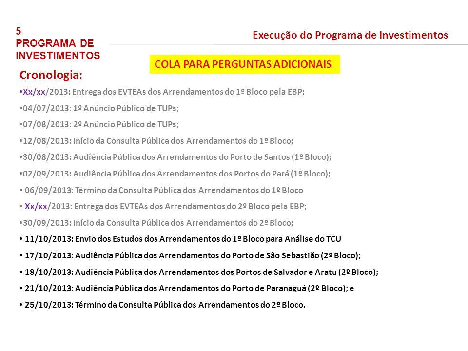 5 PROGRAMA DE INVESTIMENTOS Execução do Programa de Investimentos Cronologia: Xx/xx/2013: Entrega dos EVTEAs dos Arrendamentos do 1º Bloco pela EBP; 04/07/2013: 1º Anúncio Público de TUPs; 07/08/2013: 2º Anúncio Público de TUPs; 12/08/2013: Início da Consulta Pública dos Arrendamentos do 1º Bloco; 30/08/2013: Audiência Pública dos Arrendamentos do Porto de Santos (1º Bloco); 02/09/2013: Audiência Pública dos Arrendamentos dos Portos do Pará (1º Bloco); 06/09/2013: Término da Consulta Pública dos Arrendamentos do 1º Bloco Xx/xx/2013: Entrega dos EVTEAs dos Arrendamentos do 2º Bloco pela EBP; 30/09/2013: Início da Consulta Pública dos Arrendamentos do 2º Bloco; 11/10/2013: Envio dos Estudos dos Arrendamentos do 1º Bloco para Análise do TCU 17/10/2013: Audiência Pública dos Arrendamentos do Porto de São Sebastião (2º Bloco); 18/10/2013: Audiência Pública dos Arrendamentos dos Portos de Salvador e Aratu (2º Bloco); 21/10/2013: Audiência Pública dos Arrendamentos do Porto de Paranaguá (2º Bloco); e 25/10/2013: Término da Consulta Pública dos Arrendamentos do 2º Bloco.