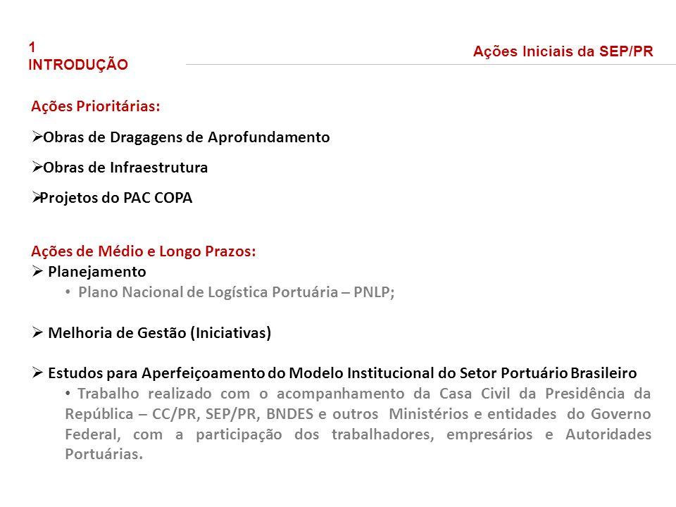 1 INTRODUÇÃO Ações Prioritárias: Obras de Dragagens de Aprofundamento Obras de Infraestrutura Projetos do PAC COPA Ações de Médio e Longo Prazos: Planejamento Plano Nacional de Logística Portuária – PNLP; Melhoria de Gestão (Iniciativas) Estudos para Aperfeiçoamento do Modelo Institucional do Setor Portuário Brasileiro Trabalho realizado com o acompanhamento da Casa Civil da Presidência da República – CC/PR, SEP/PR, BNDES e outros Ministérios e entidades do Governo Federal, com a participação dos trabalhadores, empresários e Autoridades Portuárias.