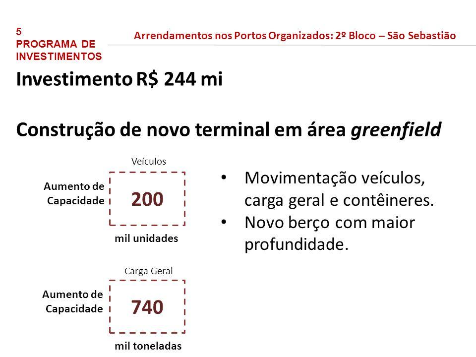 Investimento R$ 244 mi Construção de novo terminal em área greenfield 200 mil unidades Aumento de Capacidade 740 mil toneladas Aumento de Capacidade Veículos Carga Geral Movimentação veículos, carga geral e contêineres.