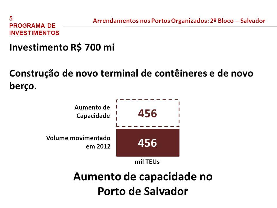 Investimento R$ 700 mi Construção de novo terminal de contêineres e de novo berço. Aumento de capacidade no Porto de Salvador 456 Volume movimentado e